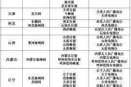 国家网信办公布可供网站转载新闻的新闻单位名单