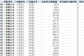 Excel 2016数据透视表以表格的形式汇总数据分析