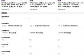 HPE ProLiant MicroServer Gen10 Plus微塔式服务器 G5420和E-2224新品上线