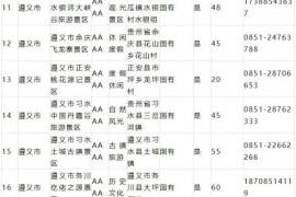 5月10日至8月17日贵州景区向广东、山东、重庆居民免门票(附景区明细)