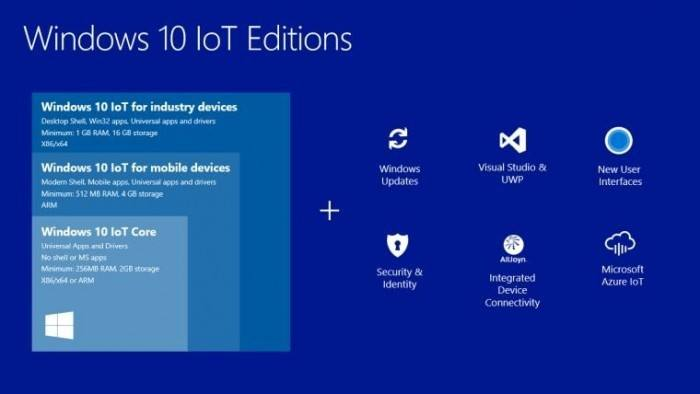 Windows 10 Iot Enterprise Ltsc 2019