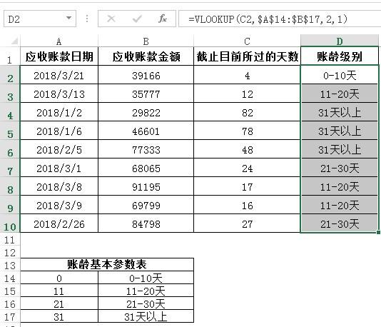 lookup与数据透视表制作应收账龄周期表实例