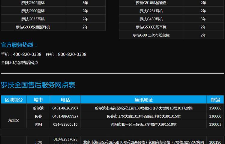 罗技2019年最新质保服务与售后网点