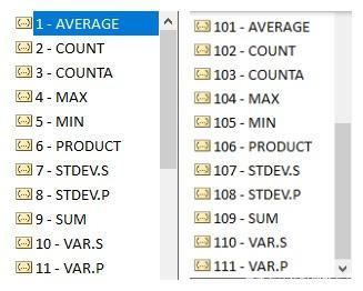 Subtotal和SUM求和函数的区别和实际应用案例