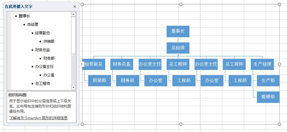 Excel 利用SmartArt制作公司组织机构/架构框架图