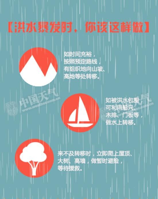 河南新一轮强降雨有极端性 暴雨洪涝防御指南请收好